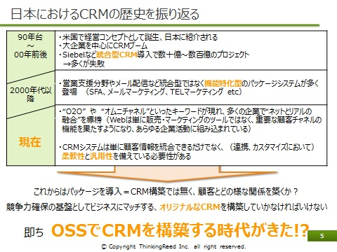 crm-history