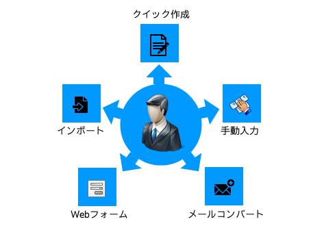lead_j