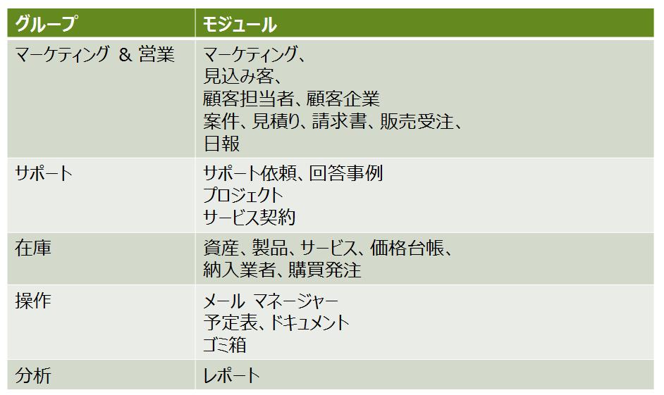 module_summary
